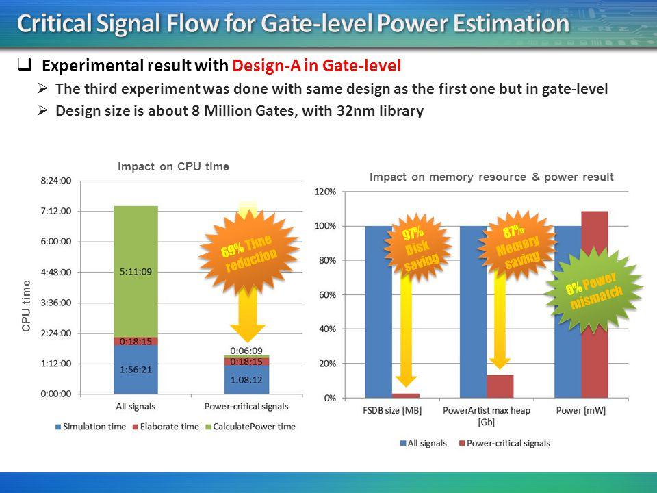 Critical Signal Flow for Gate-level Power Estimation