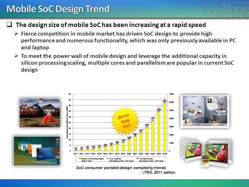 Mobile SoC Design Trend