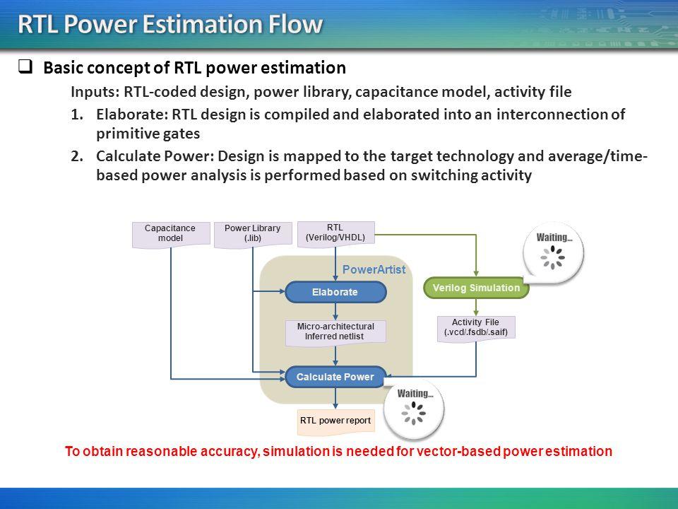 RTL Power Estimation Flow