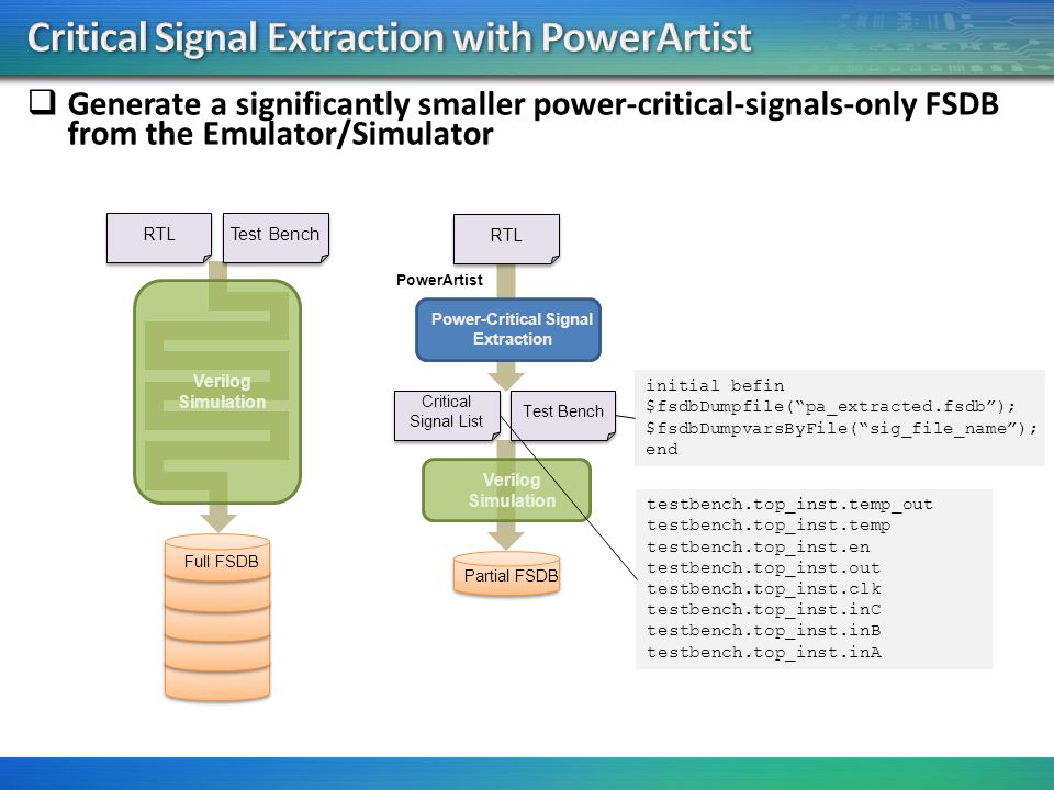 Critical Signal Extraction with PowerArtist