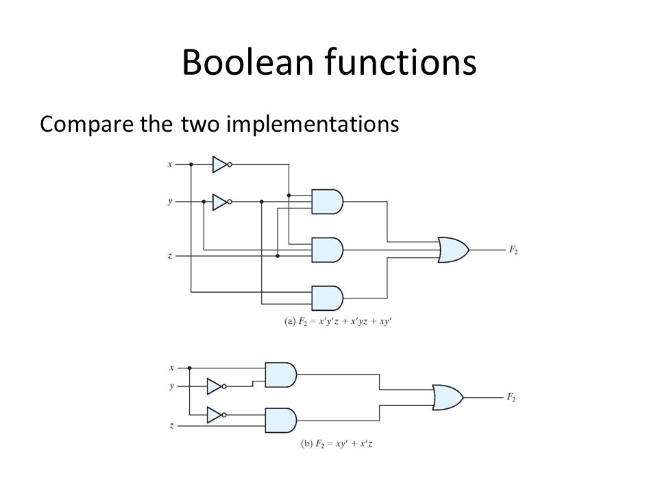 Boolean functions Compare the two implementations
