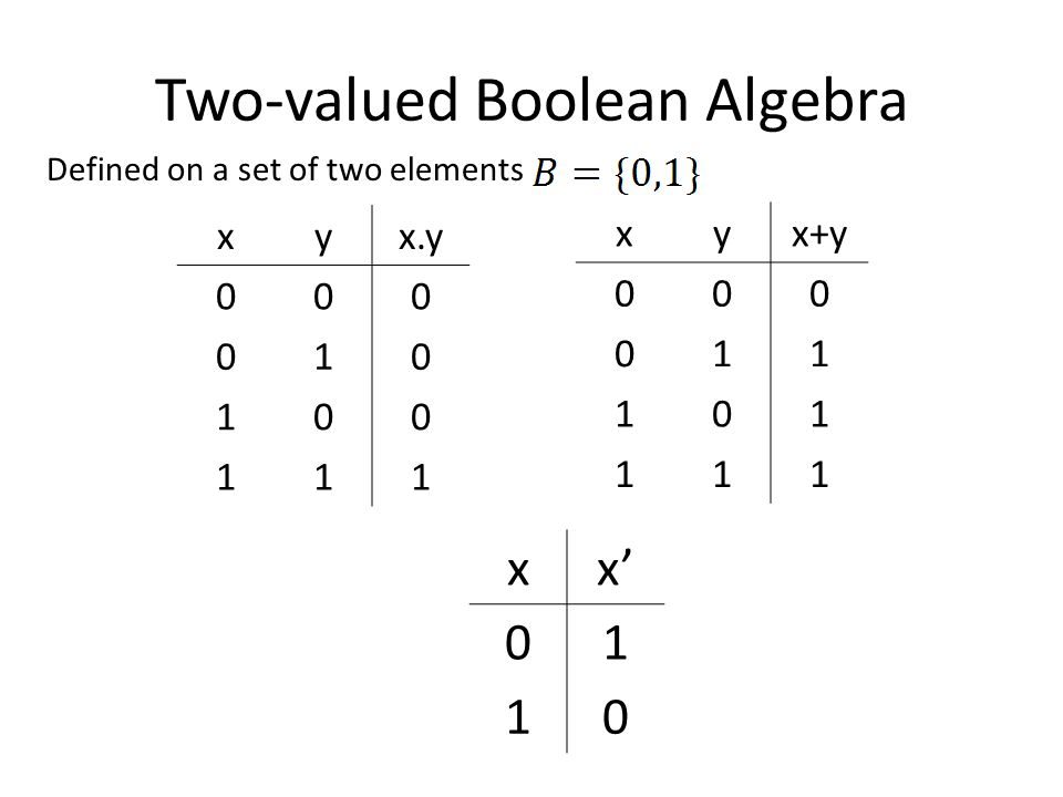 Two-valued Boolean Algebra