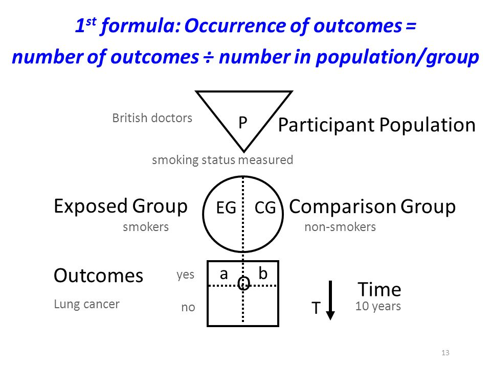 1st formula: Occurrence of outcomes =