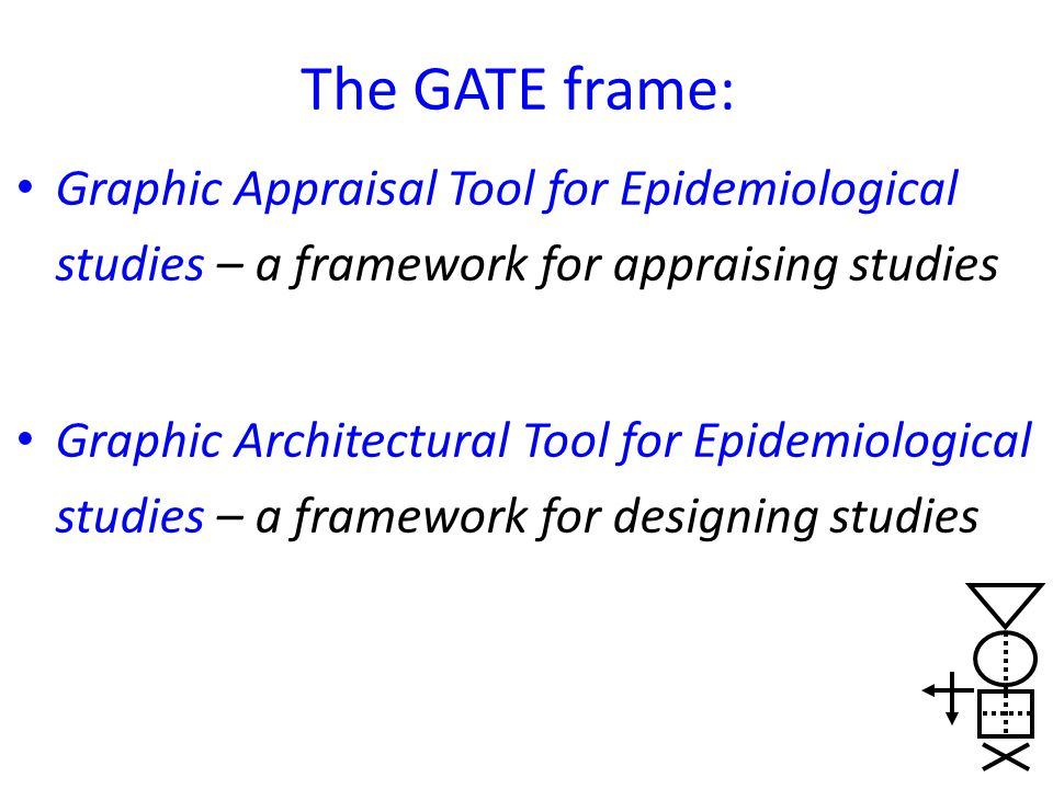 The GATE frame: Graphic Appraisal Tool for Epidemiological studies – a framework for appraising studies.