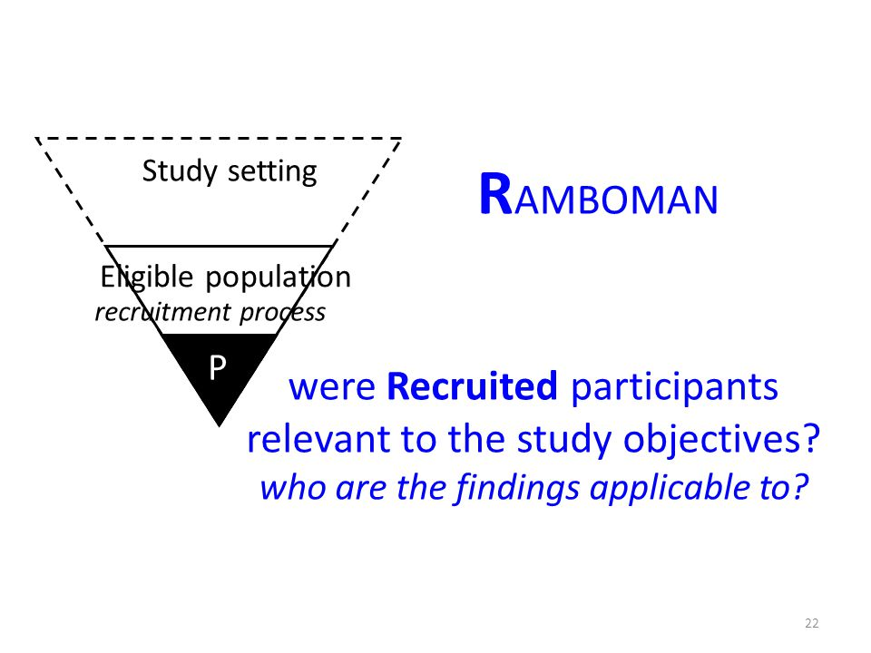 RAMBOMAN were Recruited participants relevant to the study objectives