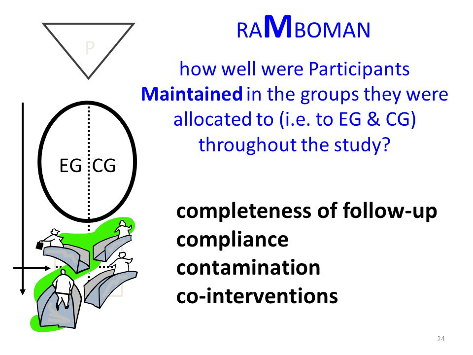 completeness of follow-up compliance contamination co-interventions