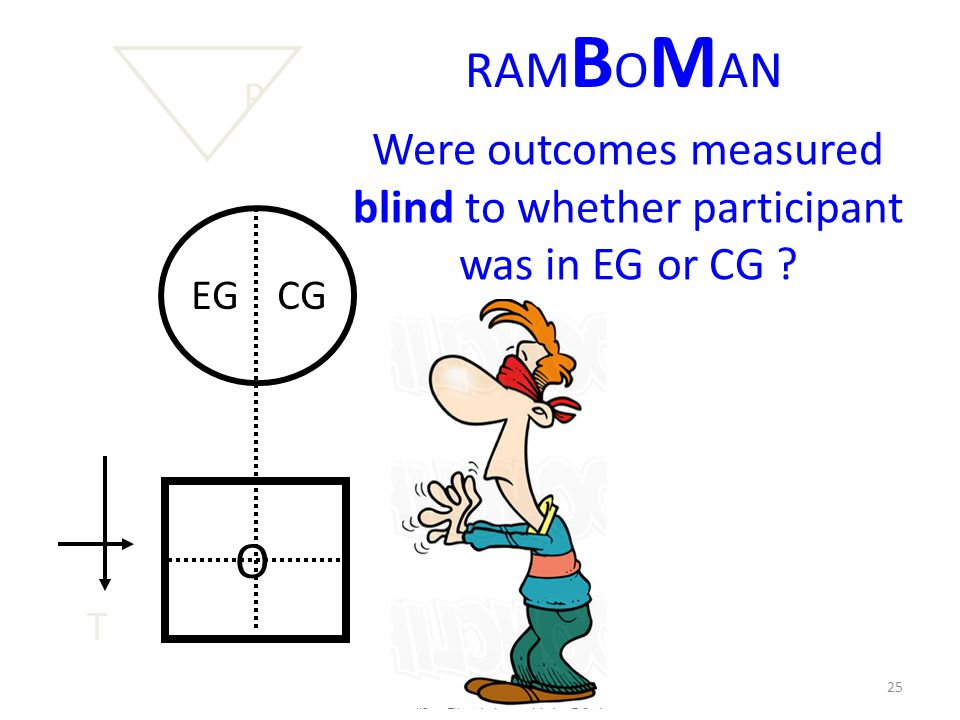 RAMBOMAN O Were outcomes measured