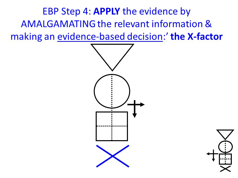 EBP Step 4: APPLY the evidence by AMALGAMATING the relevant information & making an evidence-based decision:' the X-factor