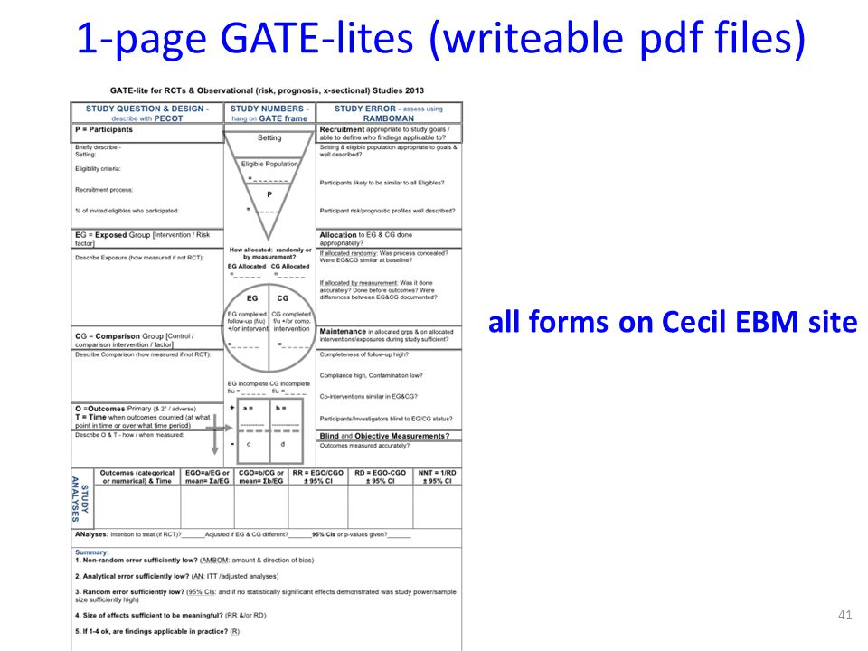 1-page GATE-lites (writeable pdf files)