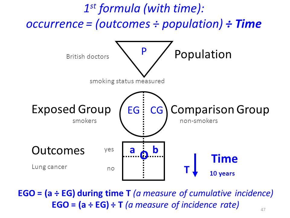 1st formula (with time): occurrence = (outcomes ÷ population) ÷ Time
