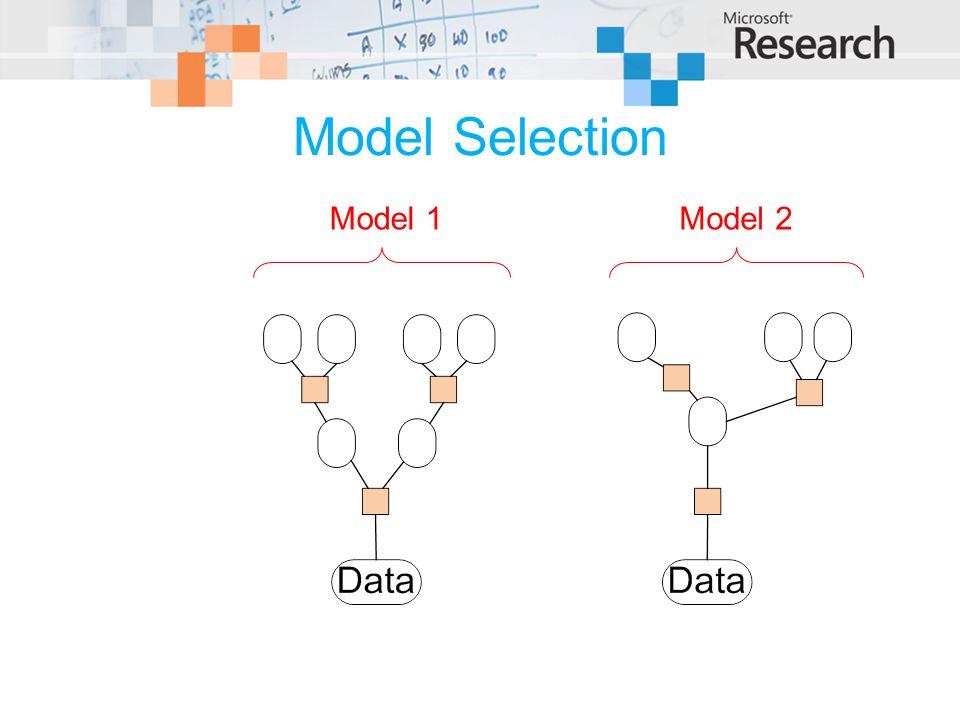 Model Selection Model 1 Model 2