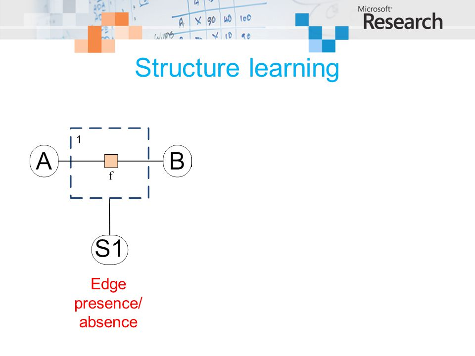 Structure learning Edge presence/absence Variable presence/absence