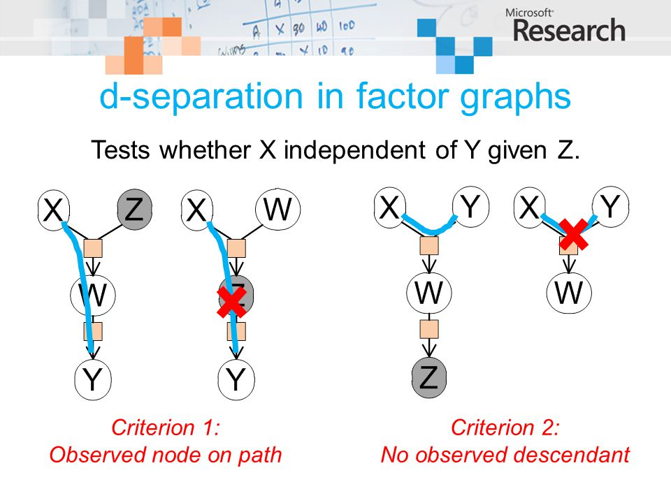 d-separation in factor graphs