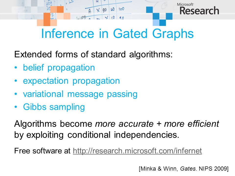 Inference in Gated Graphs