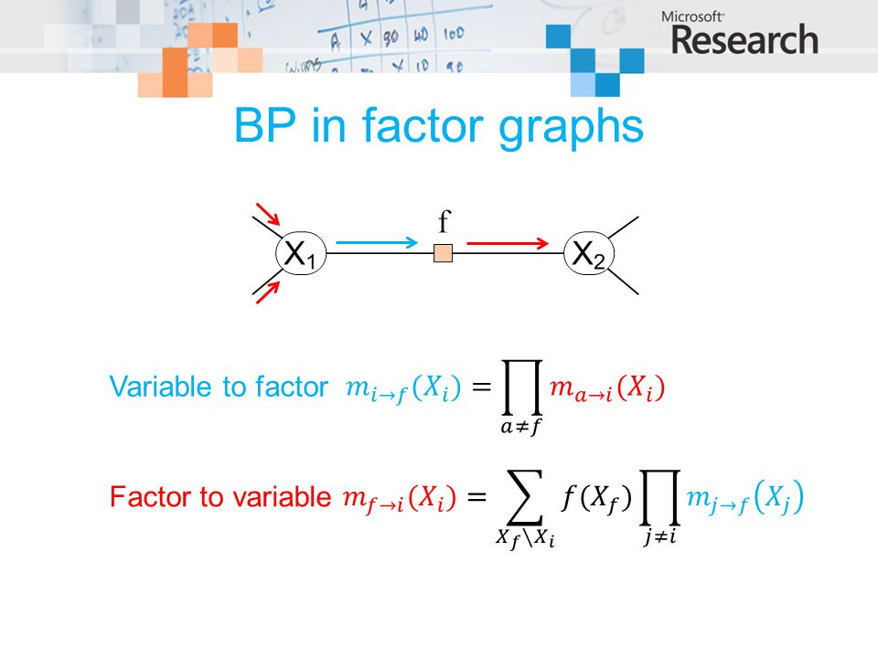 BP in factor graphs 𝑚 𝑖→𝑓 ( 𝑋 𝑖 )= 𝑎≠𝑓 𝑚 𝑎→𝑖 ( 𝑋 𝑖 )