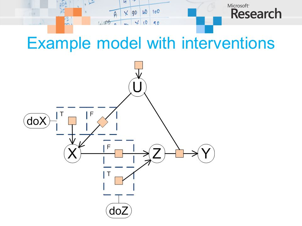 Example model with interventions