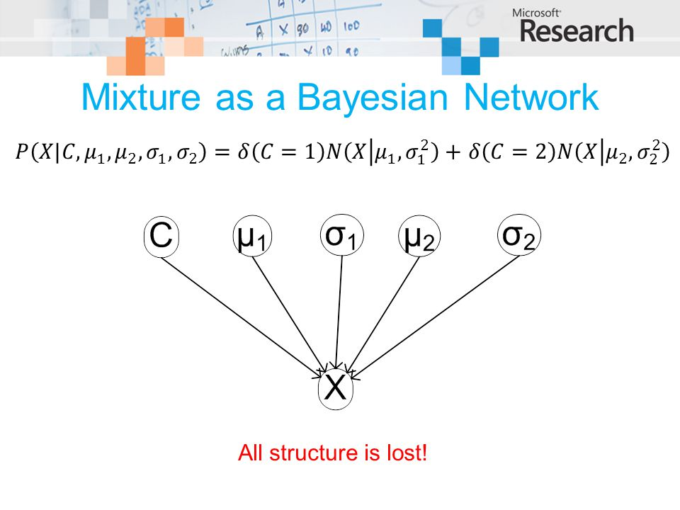 Mixture as a Bayesian Network