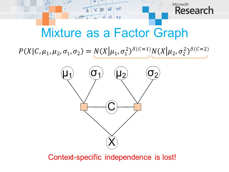 Mixture as a Factor Graph