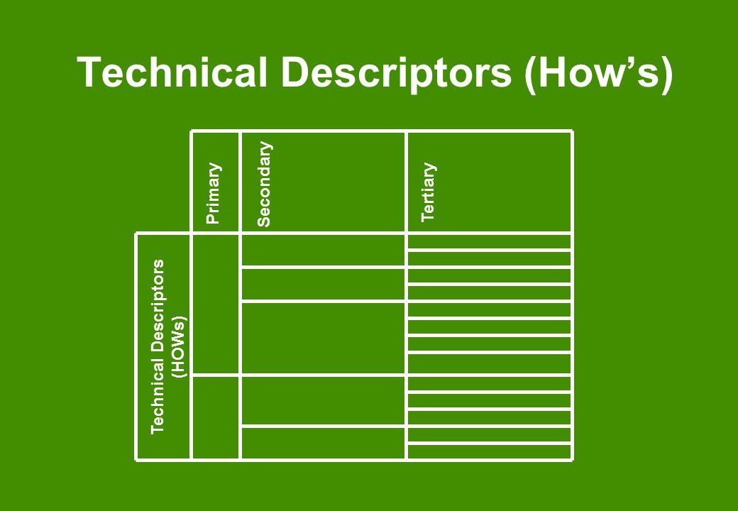 Technical Descriptors (How's)