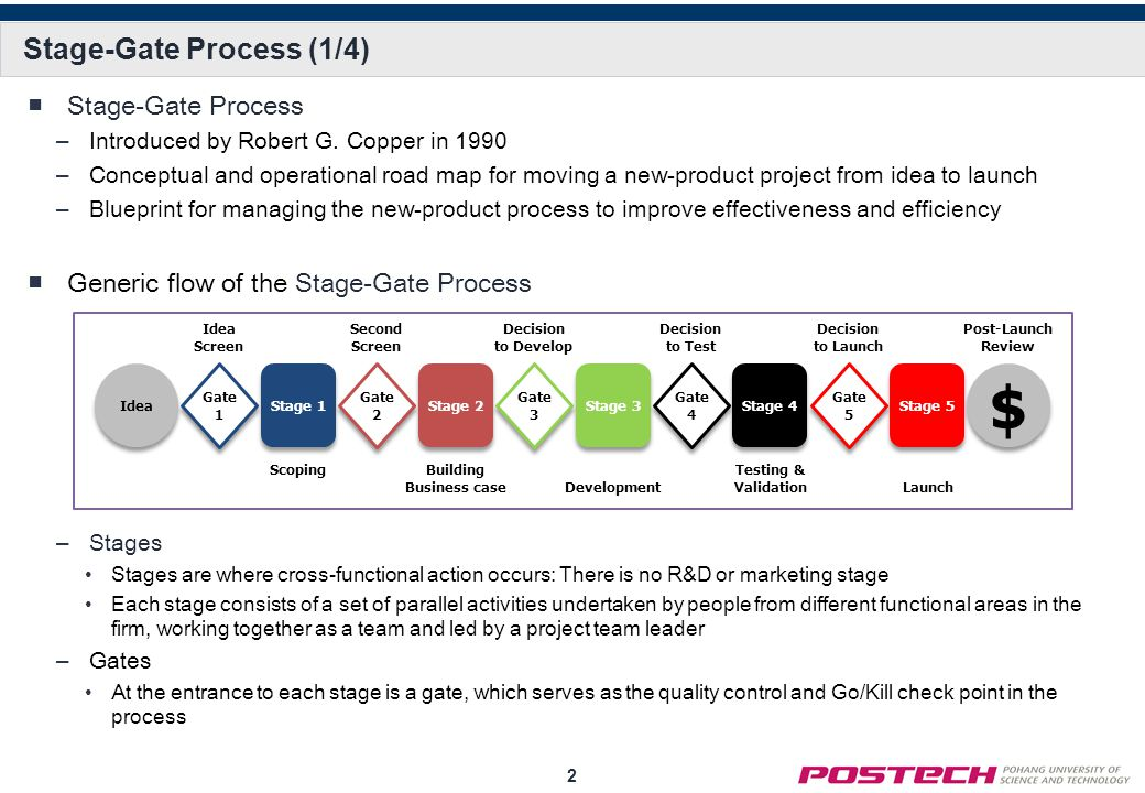 Stage-Gate Process (1/4)