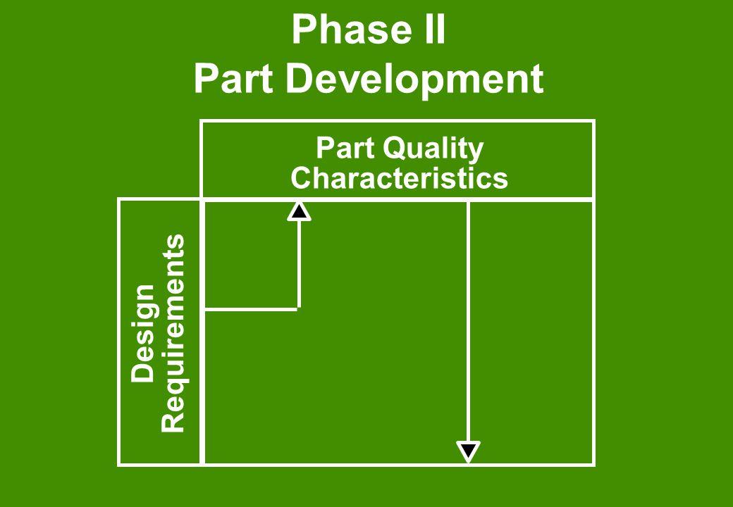Phase II Part Development