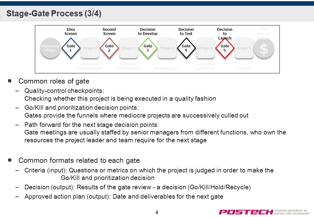 Stage-Gate Process (3/4)