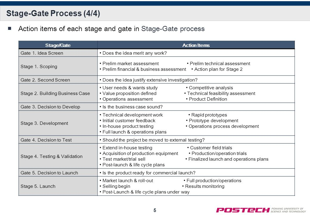 Stage-Gate Process (4/4)