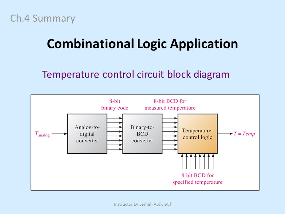 Combinational Logic Application
