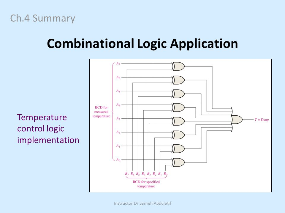 Combinational Logic Application