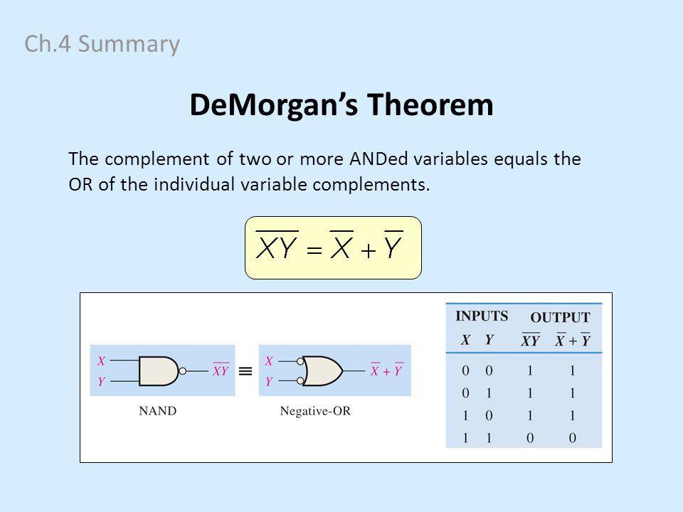 DeMorgan's Theorem Ch.4 Summary