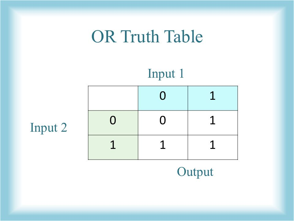 OR Truth Table Input 1 1 Input 2 Output