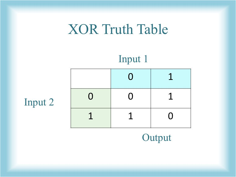 XOR Truth Table Input 1 1 Input 2 Output