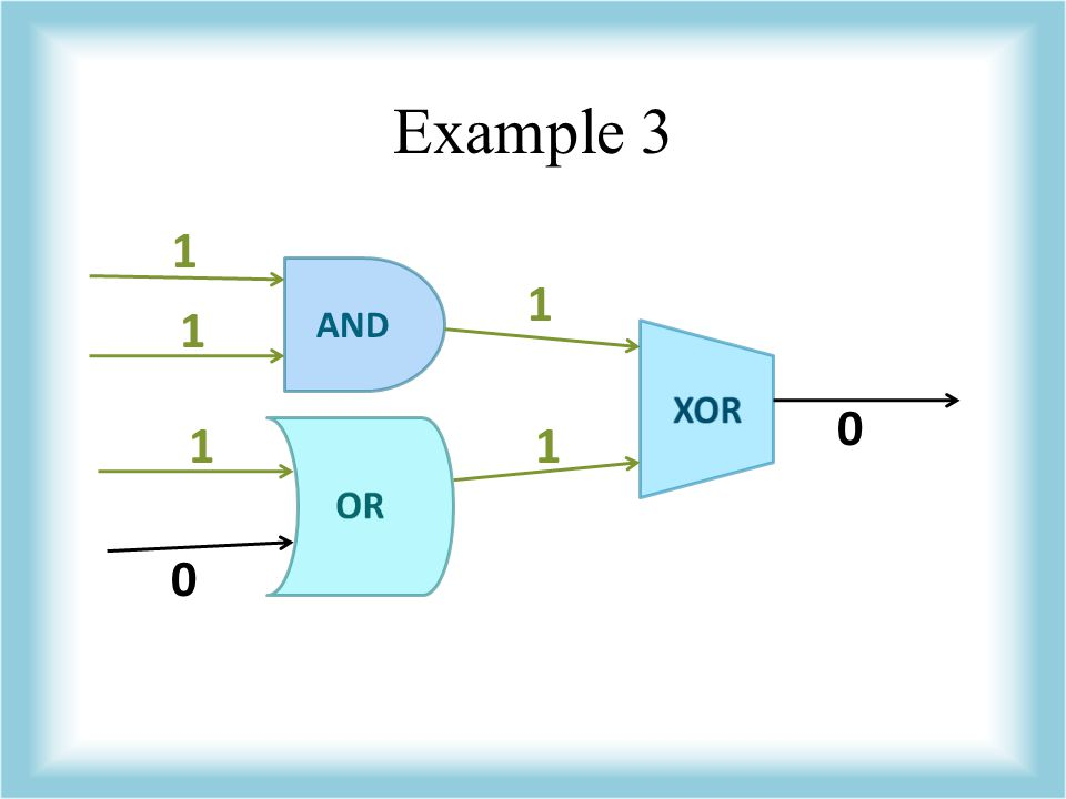 Example 3 1 AND 1 1 XOR 1 1 OR