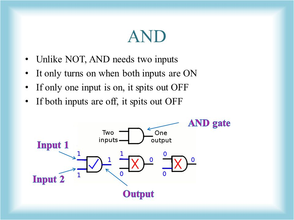 AND AND gate Input 1 Input 2 Output Unlike NOT, AND needs two inputs