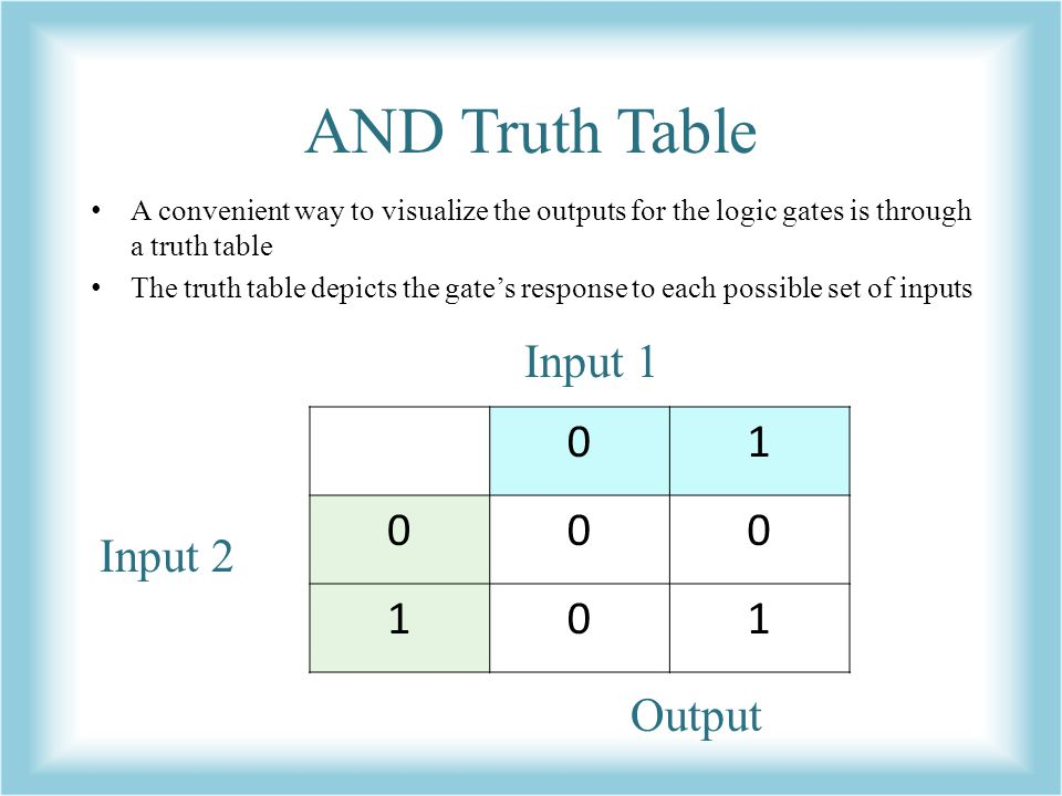 AND Truth Table 1 Input 1 Input 2 Output