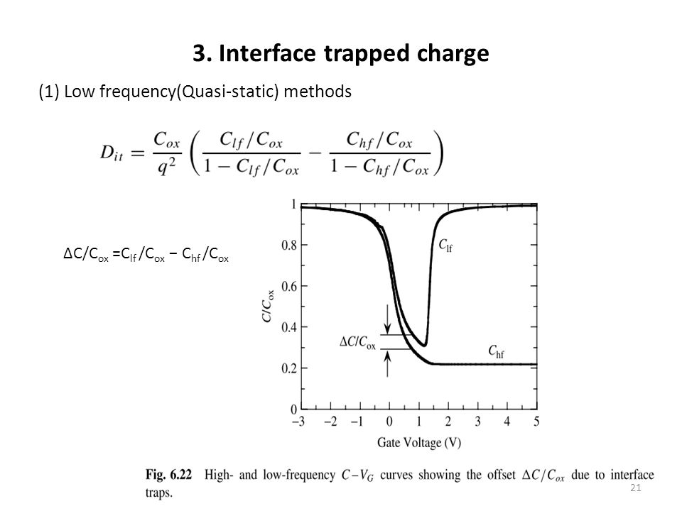 3. Interface trapped charge