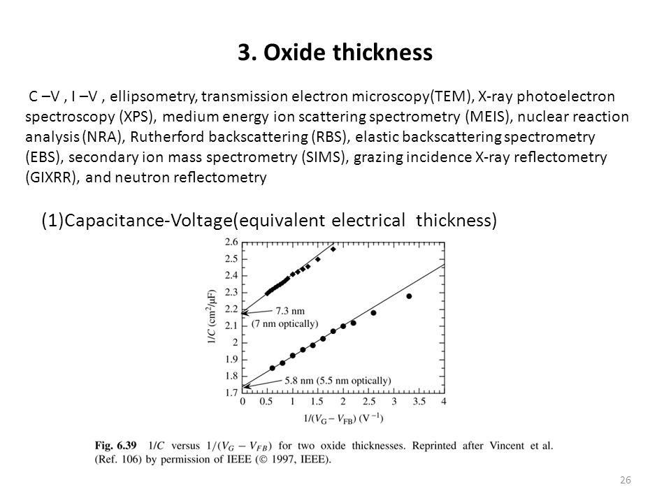 3. Oxide thickness