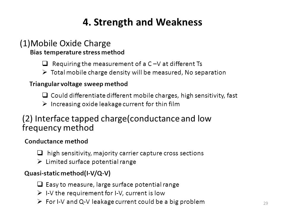 4. Strength and Weakness (1)Mobile Oxide Charge