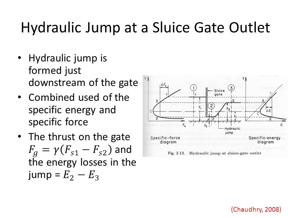 Hydraulic Jump at a Sluice Gate Outlet