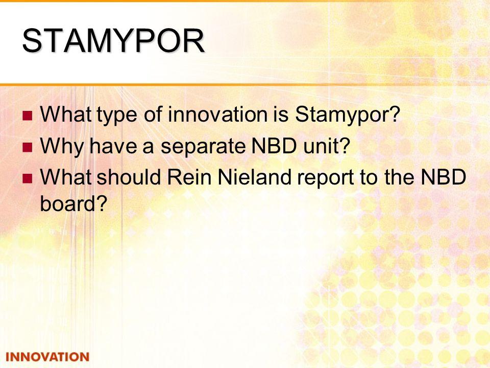 STAMYPOR What type of innovation is Stamypor