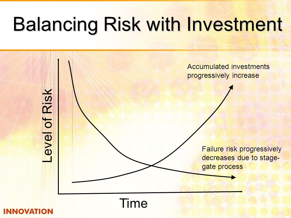 Balancing Risk with Investment