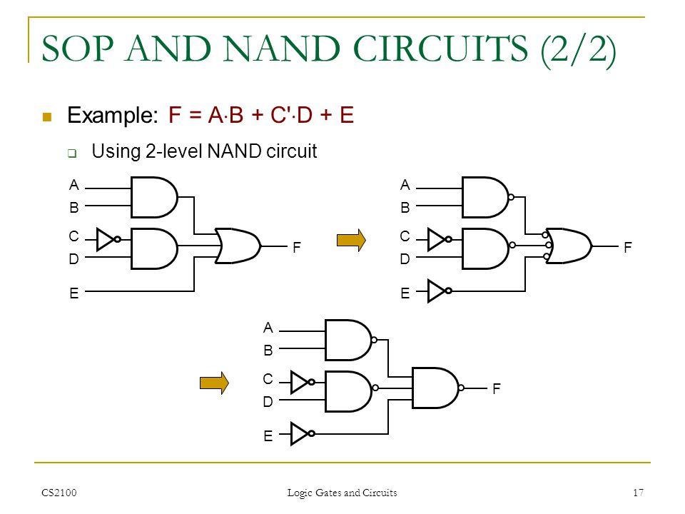 SOP AND NAND CIRCUITS (2/2)