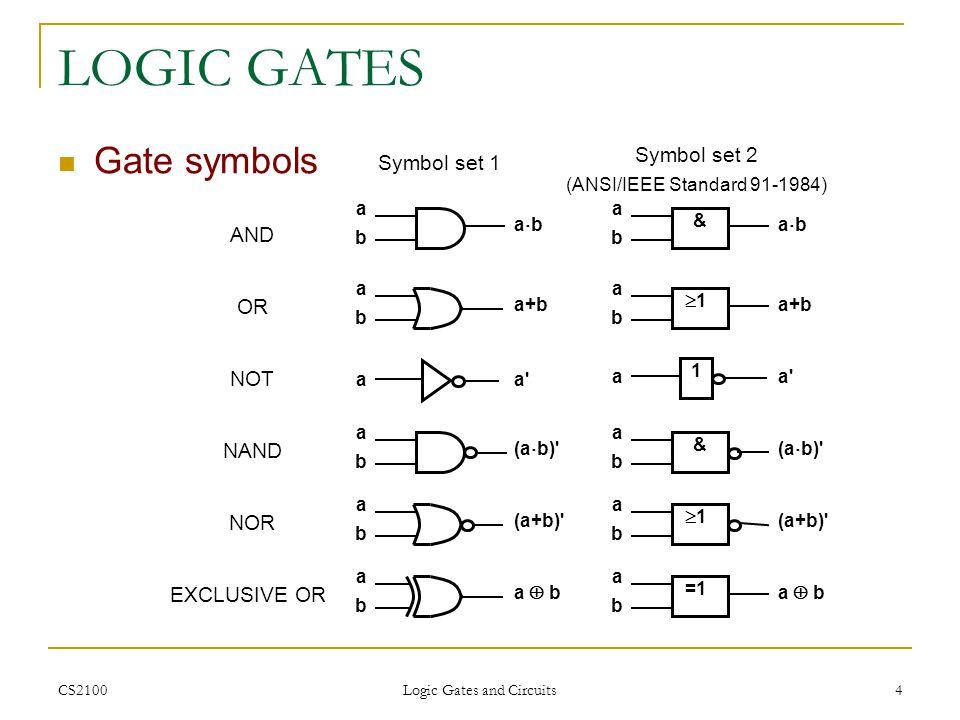 LOGIC GATES Gate symbols Symbol set 2 Symbol set 1 AND OR NOT NAND NOR