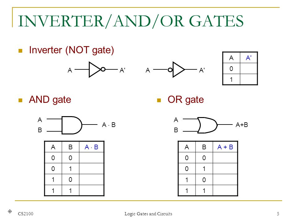 INVERTER/AND/OR GATES