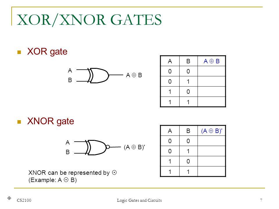 Logic Gates and Circuits