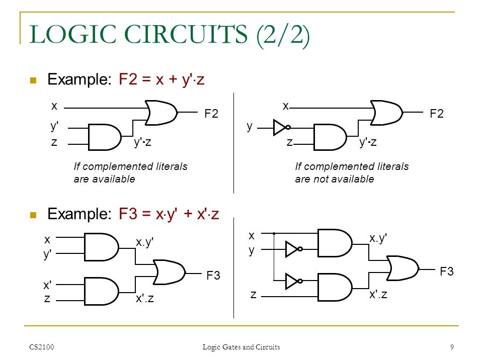 Logic Gates and Circuits