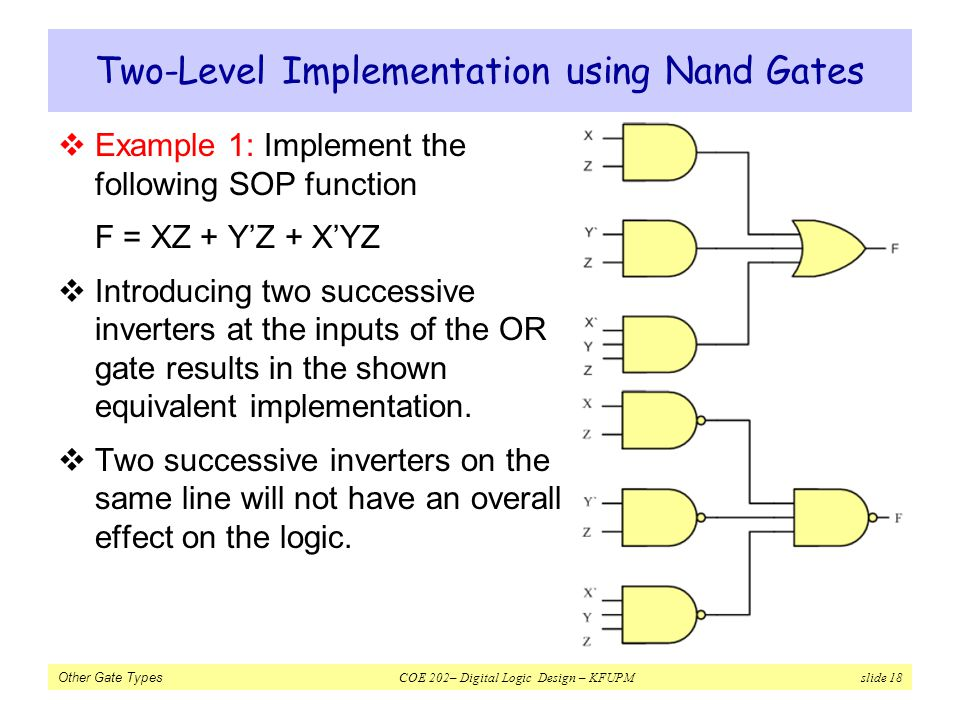 Two-Level Implementation using Nand Gates