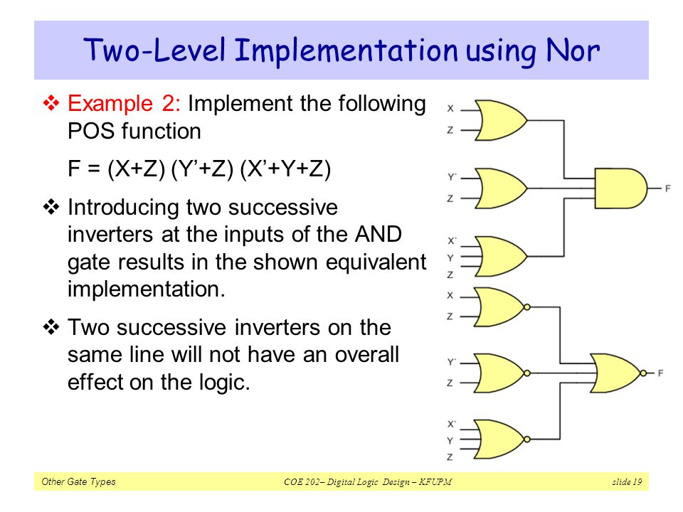 Two-Level Implementation using Nor