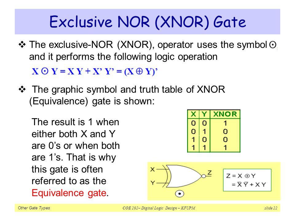 Exclusive NOR (XNOR) Gate