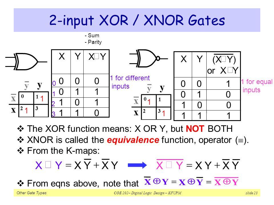 2-input XOR / XNOR Gates Y X + = Å Y X + = Å